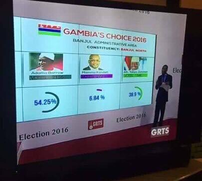 Adama Barrow, nouveau président élu de la Gambie selon la Chaîne Nationale GRTS