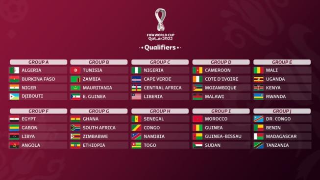 Mondial 2022 : Le calendrier pour l'Afrique dévoilé