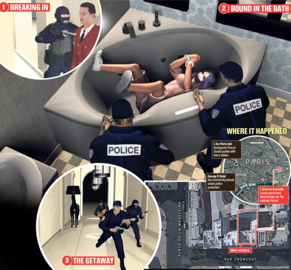 Kim Kardashian: la reconstitution graphique de son agression à Paris