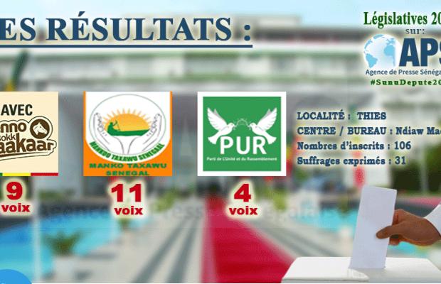 Fermeture progressive des bureaux de vote annonce iminente de r sultats - Fermeture bureau de vote ...