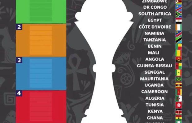Tirage au sort CAN 2019 : Les chapeaux officiels enfin dévoilésBy