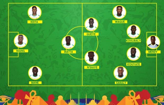 Kenya vs Sénégal : Le 11 probable des lions !