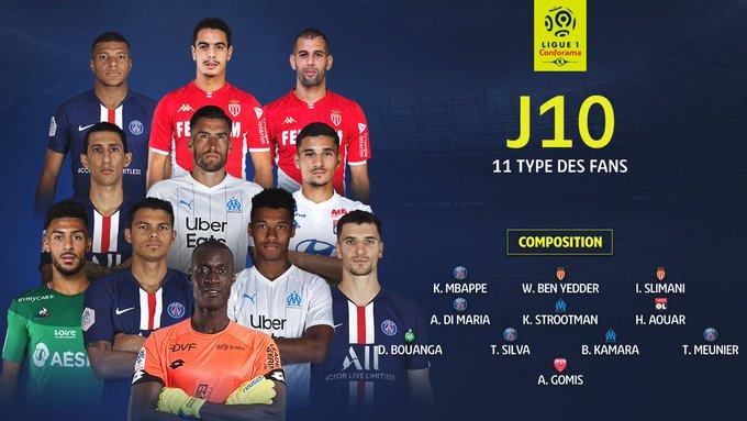 L1 – Equipe type 10e j: Alfred Gomis dans les buts, Habib Diallo absent