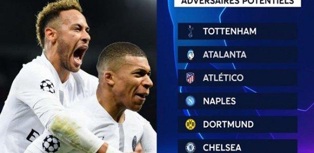 Ligue des champions : Voici les adversaires potentiels du PSG en 8e de Finale