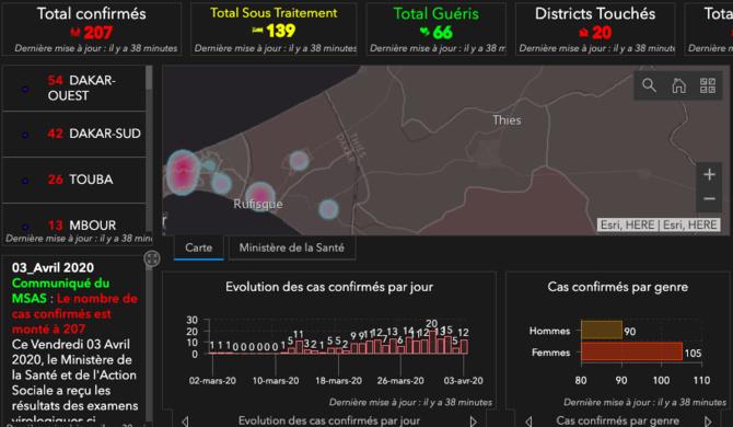COVID-19: Le Sénégal enregistre un deuxième décès