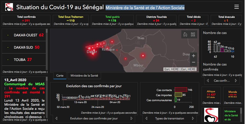 Situation du Covid-19 au Sénégal: Ministère de la Santé et de l'Action Sociale