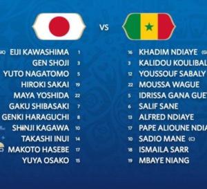 Japon-Sénégal : Aliou Cissé reconduit le même Onze de départ sauf…