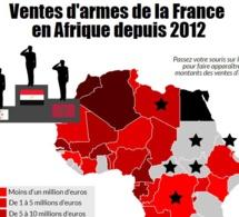 Quel pays africain est le plus gros acheteur d'armes françaises : le Sénégal a acheté 48 millions d'euros d'armes