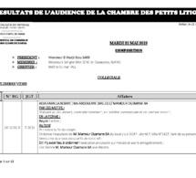 Tribunal de Commerce: délibérés vidés de la Chambre des petits litiges du 21 mai 2019