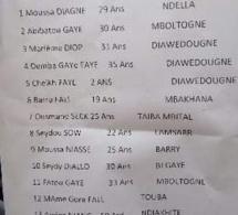 Voici La liste des personnes blessés dans l'accident survenu sur la route de st Louis