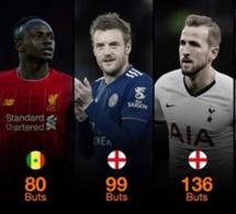 Sadio Mané dans le top 5 des meilleurs butteurs en activité en premier league