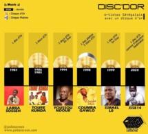 Labba Sosseh, Youssou Ndour, Coumba Gawlo Seck...Ces artistes sénégalais qui ont décroché un disque d'or!