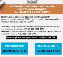 Paiement des répartitions de droits numériques, la SODAVE décaisse 54.104.116 F CFA